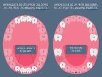 soins dentaires enfant lausanne